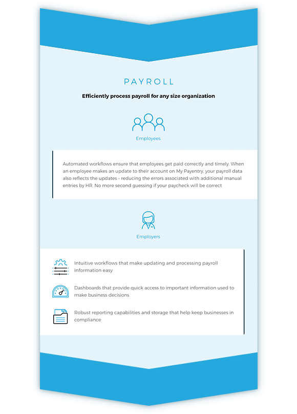 illustration of payroll guide